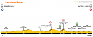tour-of-oman-2018-stage6